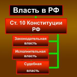 Органы власти Кисловодска
