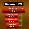 Органы власти в Кисловодске