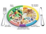 Пансионат Курортный - иконка «питание» в Кисловодске